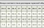 Как определить размер брюк для мужчины: таблица размеров и советы