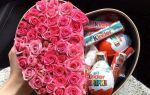 Что подарить девушке на 20 лет: топ-15 оригинальных подарков